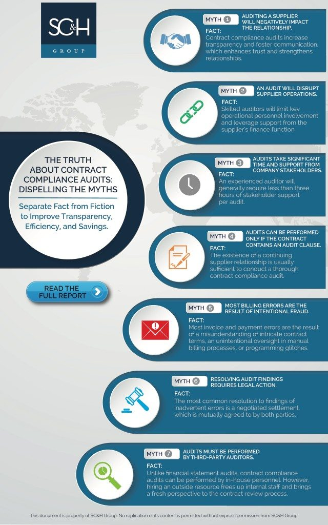 7_Myths_of_Contract_Compliance_Auditing_infographic