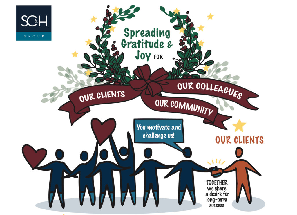 A Special Holiday Message From SC&H Group [Graphic Recording]