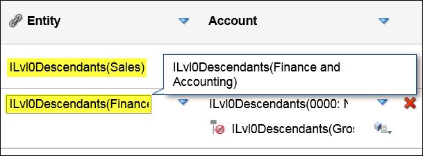 BPM Valid Intersections Account Descendants