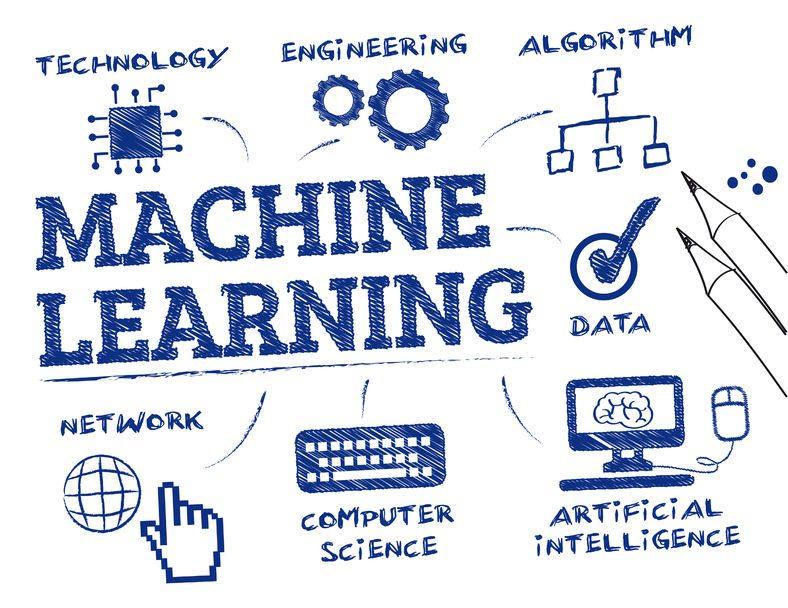 NETFORCE: Machine Learning Graphic