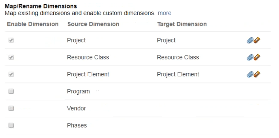 EPBCS Projects Module Blog - Map + Rename Dimensions
