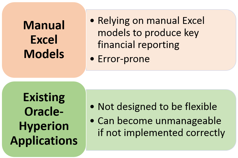 Common Challenges - Target Operating Model