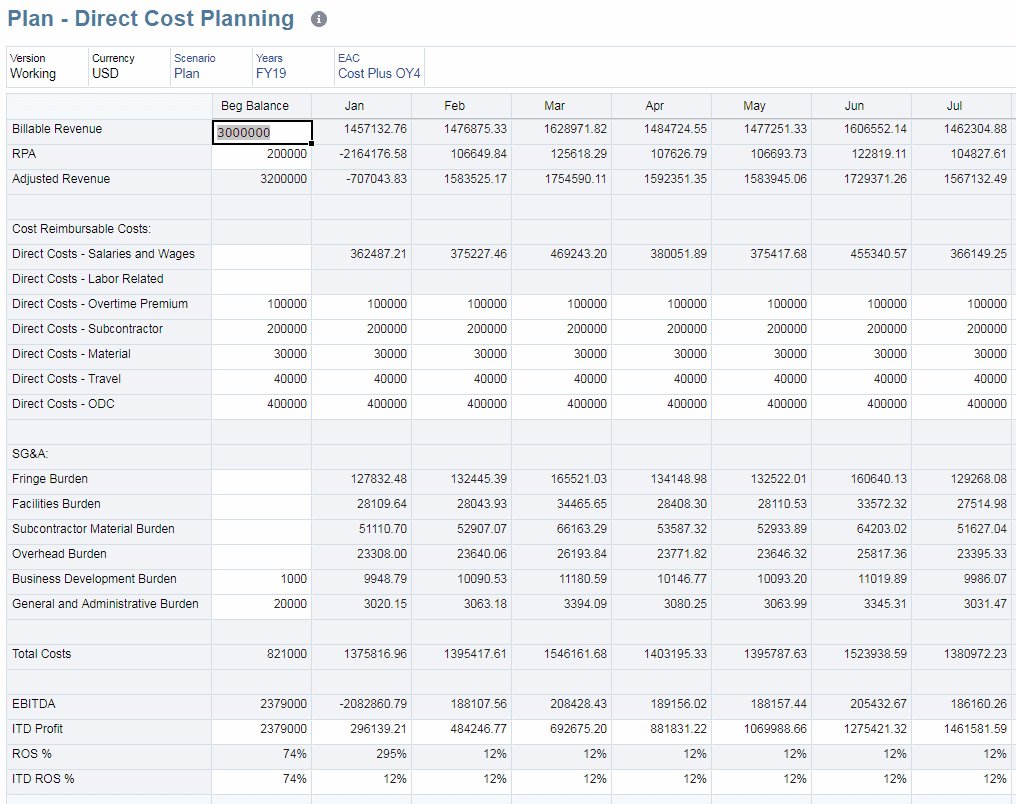 Direct Cost Planning