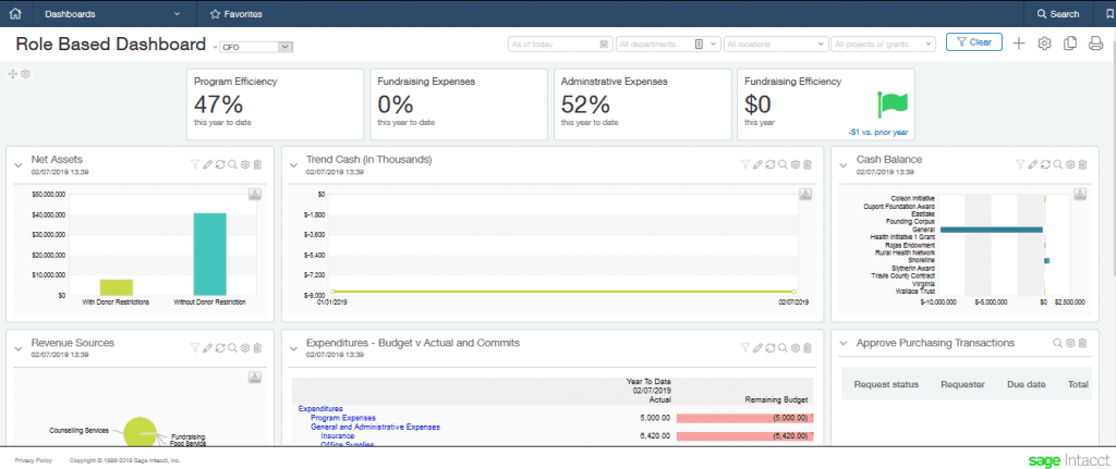 Sage Intacct NFP Blog - Role-Based Dashboard